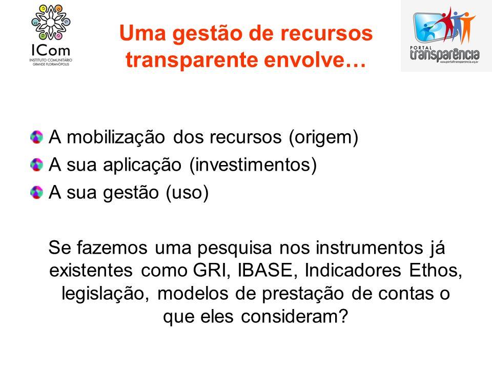 Uma gestão de recursos transparente envolve…