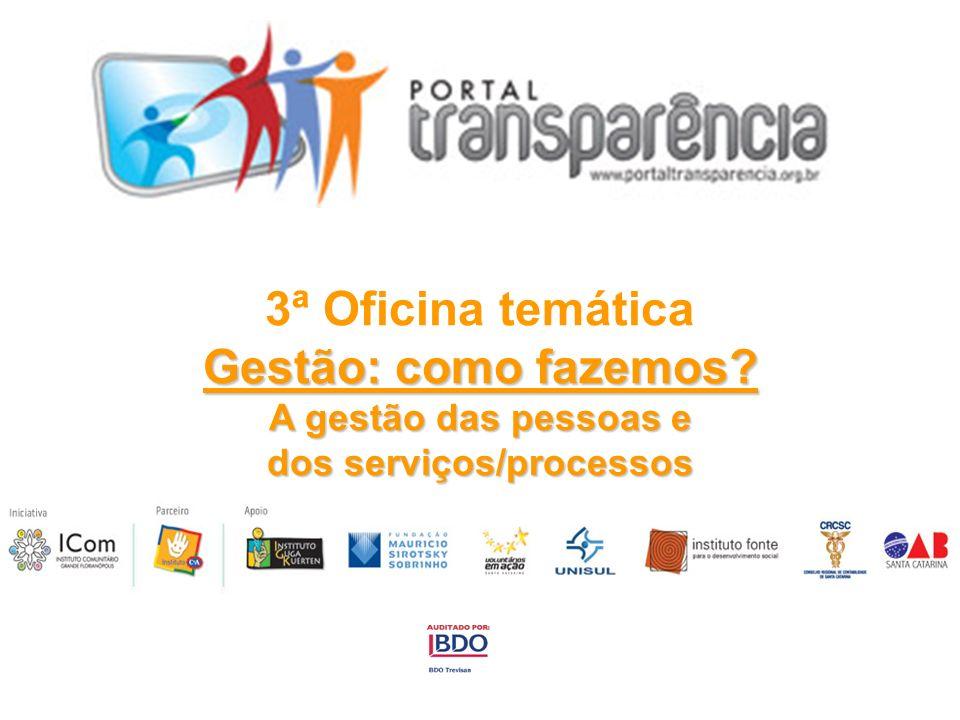 dos serviços/processos