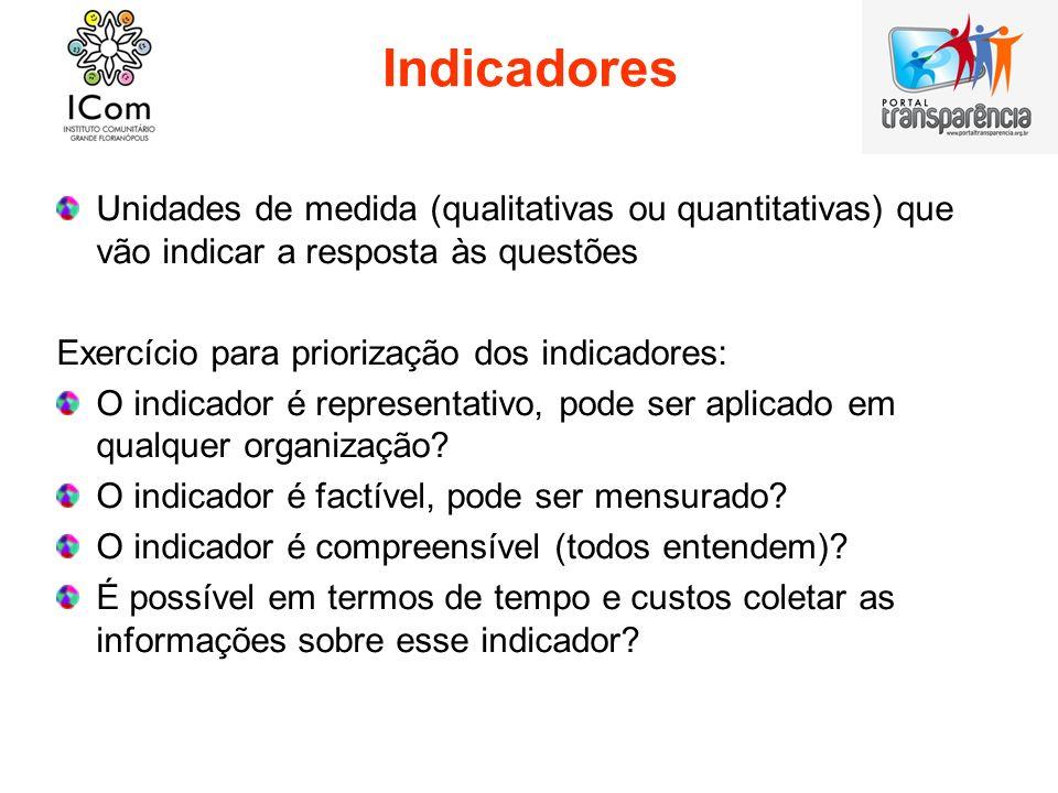 Indicadores Unidades de medida (qualitativas ou quantitativas) que vão indicar a resposta às questões.