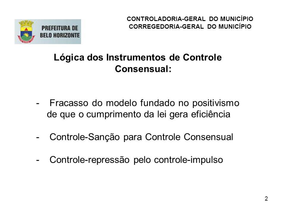 Lógica dos Instrumentos de Controle Consensual: