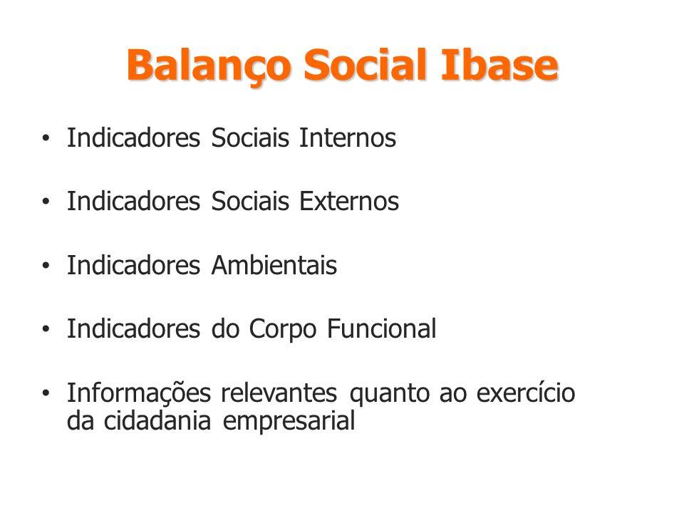 Balanço Social Ibase Indicadores Sociais Internos