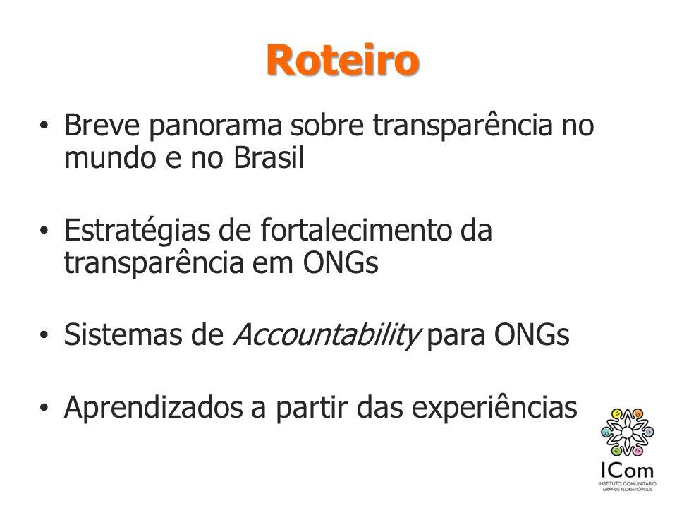 Roteiro Breve panorama sobre transparência no mundo e no Brasil