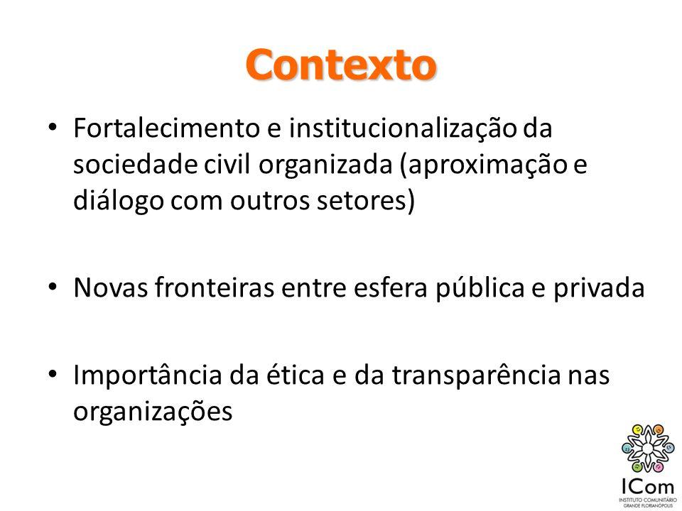 Contexto Fortalecimento e institucionalização da sociedade civil organizada (aproximação e diálogo com outros setores)