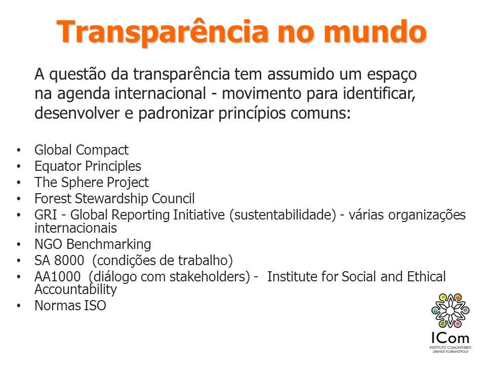 Transparência no mundo