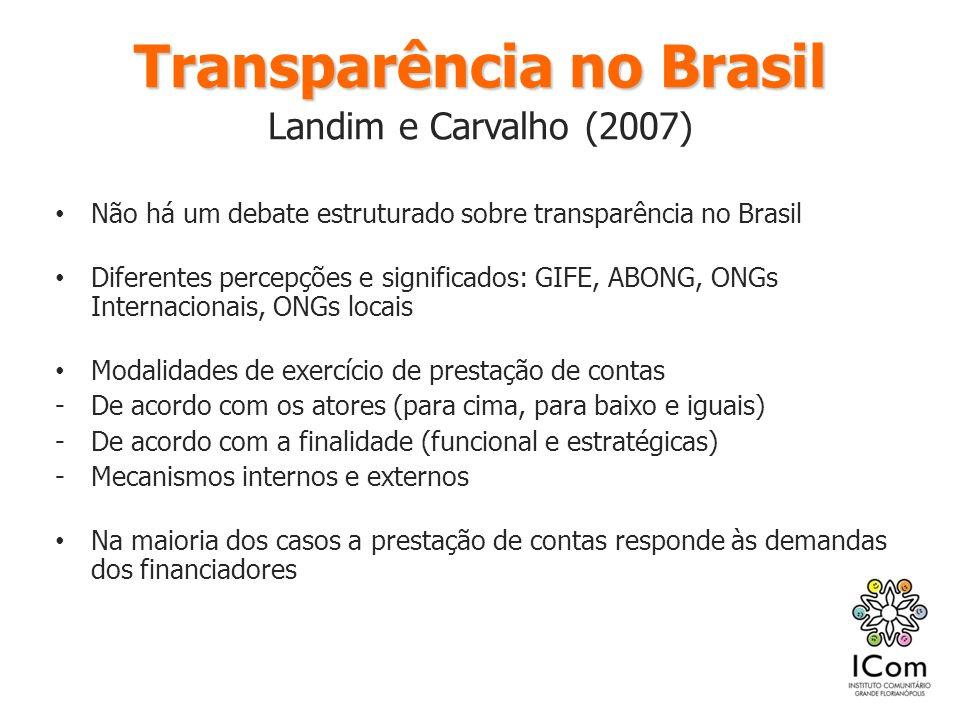 Transparência no Brasil Landim e Carvalho (2007)