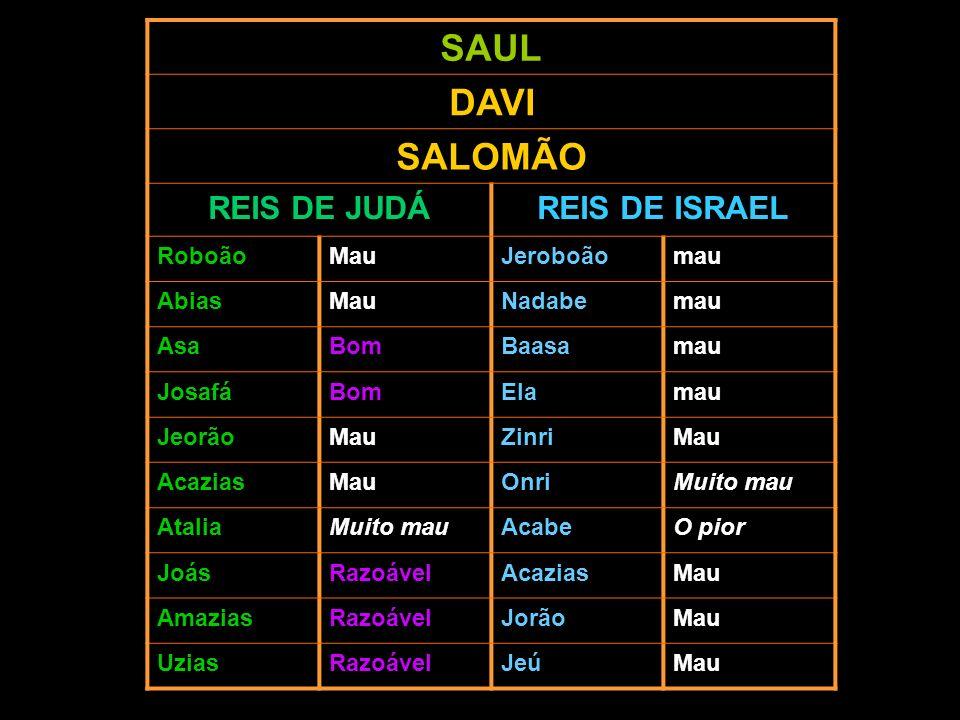 SAUL DAVI SALOMÃO REIS DE JUDÁ REIS DE ISRAEL Roboão Mau Jeroboão mau