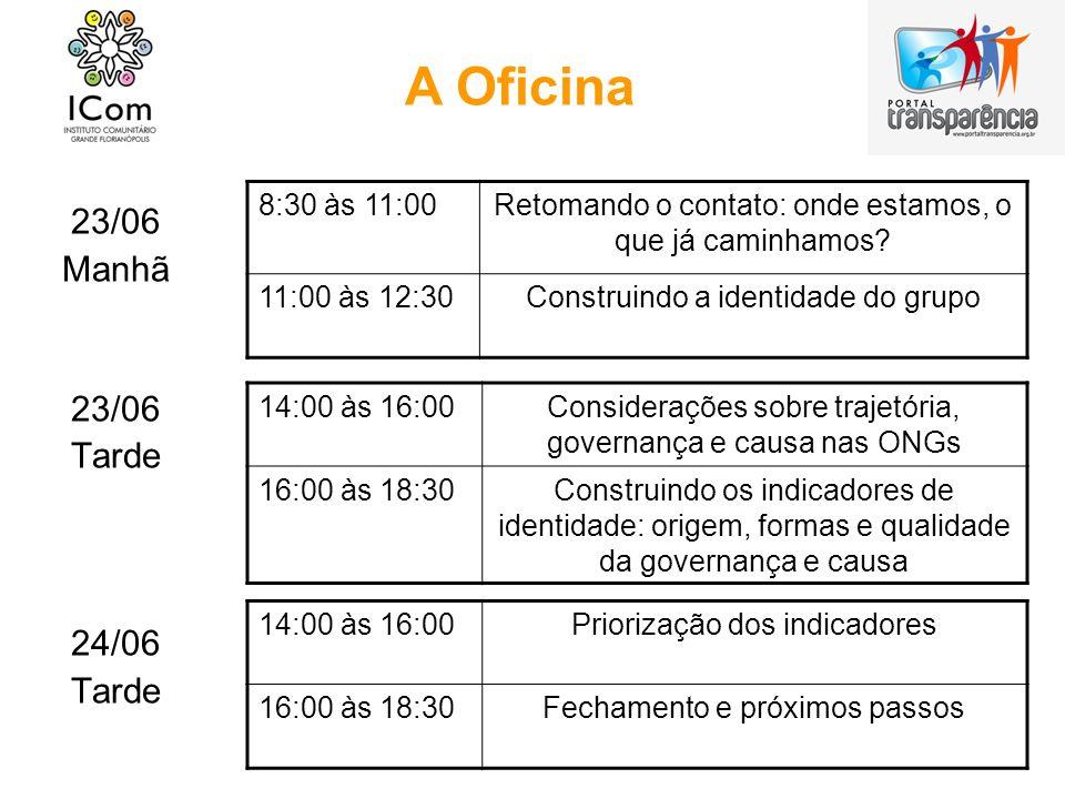 A Oficina 23/06 Manhã Tarde 24/06 8:30 às 11:00