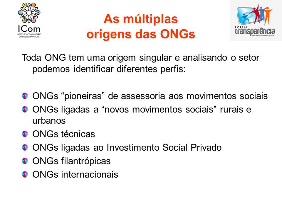 As múltiplas origens das ONGs