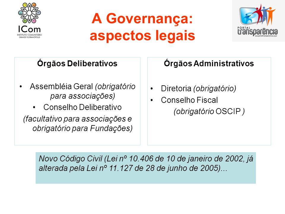 A Governança: aspectos legais