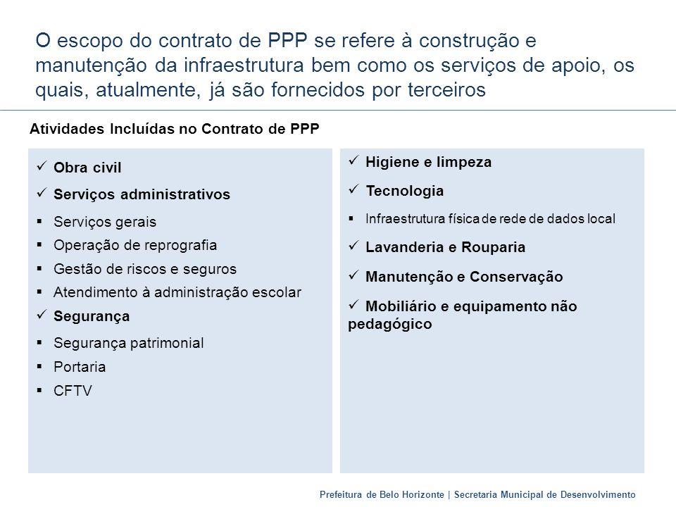 O escopo do contrato de PPP se refere à construção e manutenção da infraestrutura bem como os serviços de apoio, os quais, atualmente, já são fornecidos por terceiros