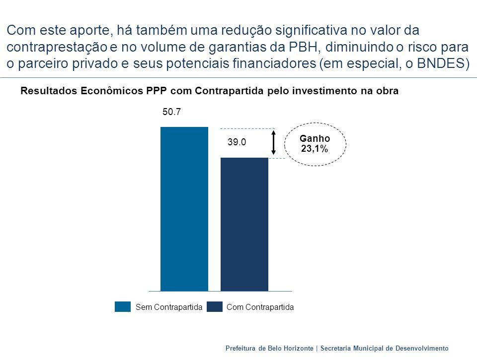 Com este aporte, há também uma redução significativa no valor da contraprestação e no volume de garantias da PBH, diminuindo o risco para o parceiro privado e seus potenciais financiadores (em especial, o BNDES)