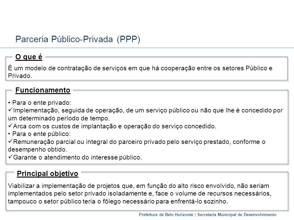 Parceria Público-Privada (PPP)