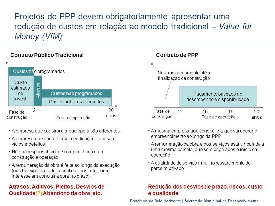 Projetos de PPP devem obrigatoriamente apresentar uma redução de custos em relação ao modelo tradicional – Value for Money (VfM)