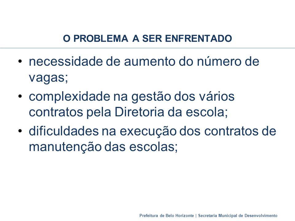 O PROBLEMA A SER ENFRENTADO