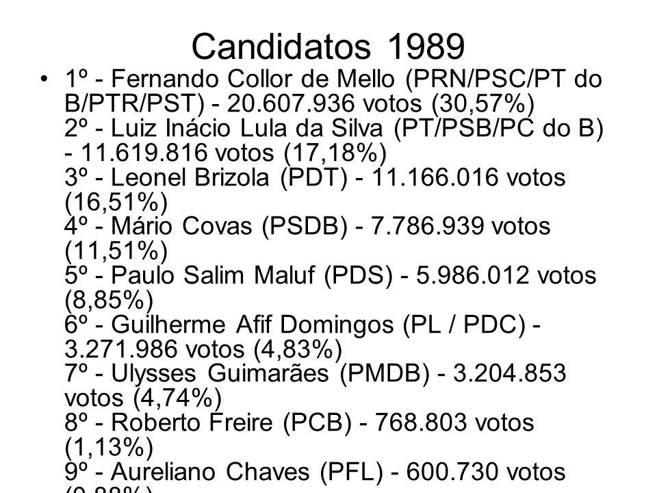 Candidatos 1989