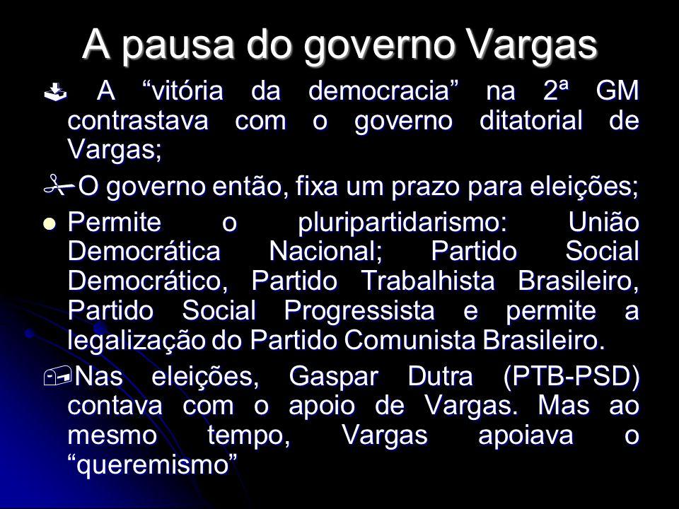 A pausa do governo Vargas