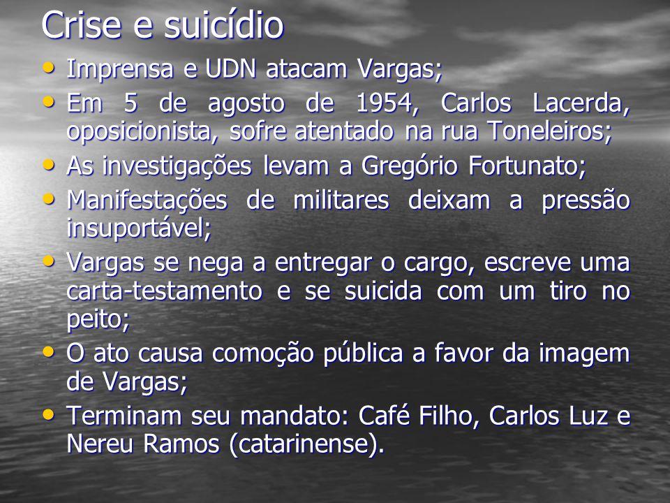 Crise e suicídio Imprensa e UDN atacam Vargas;