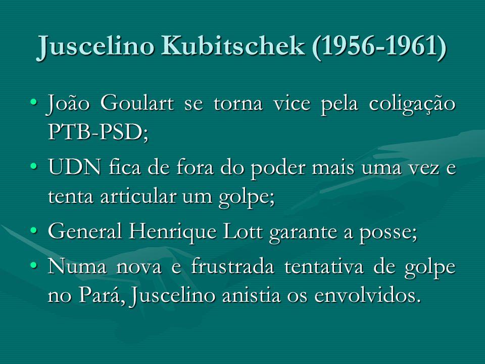 Juscelino Kubitschek (1956-1961)