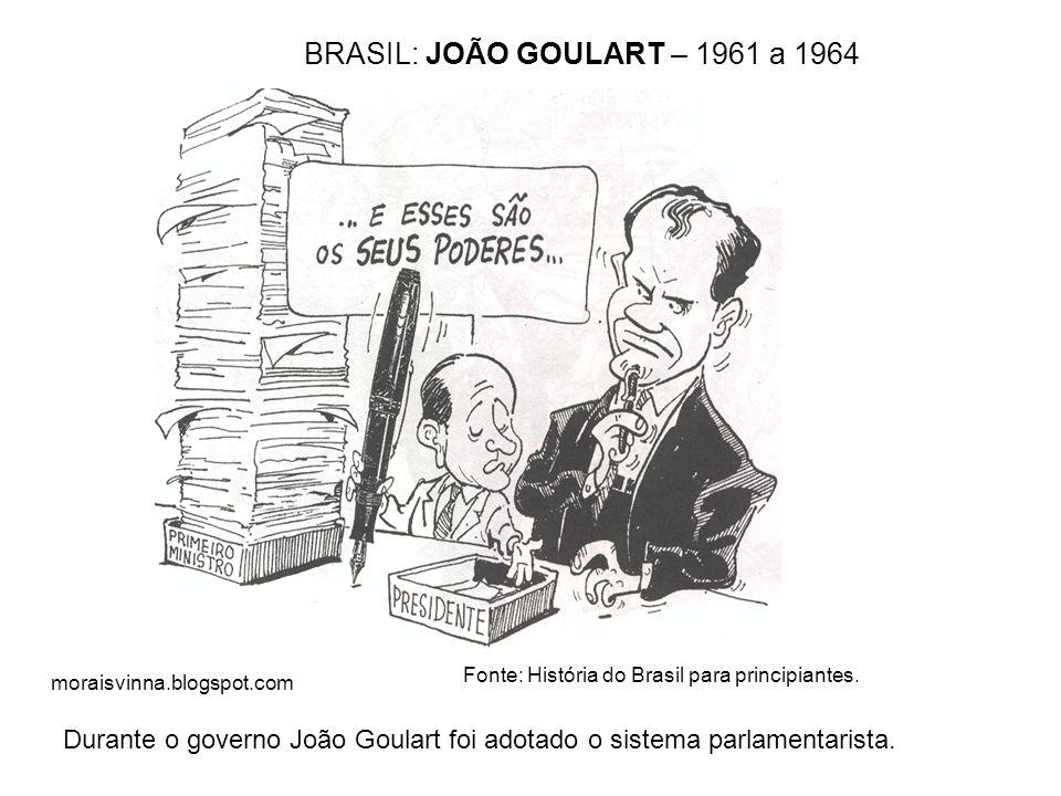 BRASIL: JOÃO GOULART – 1961 a 1964