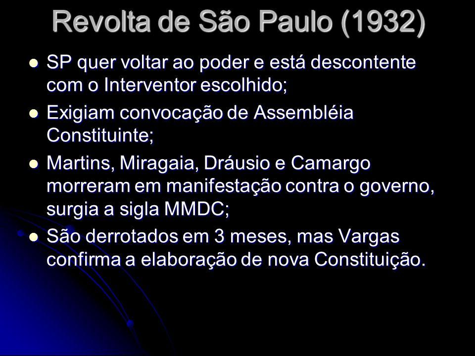 Revolta de São Paulo (1932) SP quer voltar ao poder e está descontente com o Interventor escolhido;