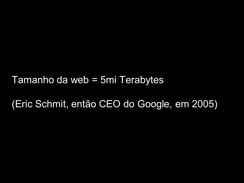 Tamanho da web = 5mi Terabytes (Eric Schmit, então CEO do Google, em 2005)