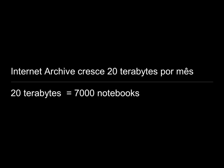 Internet Archive cresce 20 terabytes por mês