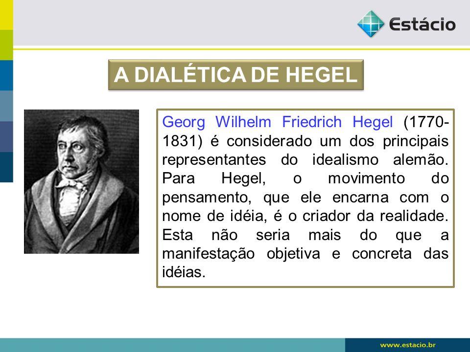 A DIALÉTICA DE HEGEL
