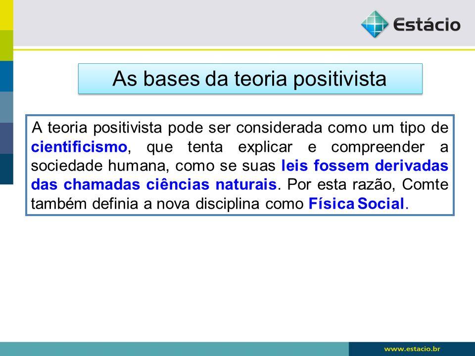 As bases da teoria positivista