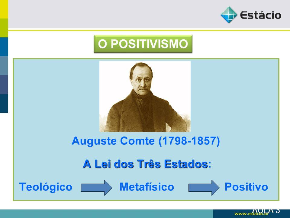 O POSITIVISMO Auguste Comte (1798-1857) A Lei dos Três Estados: