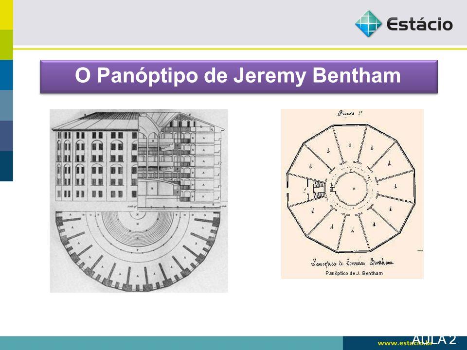 O Panóptipo de Jeremy Bentham