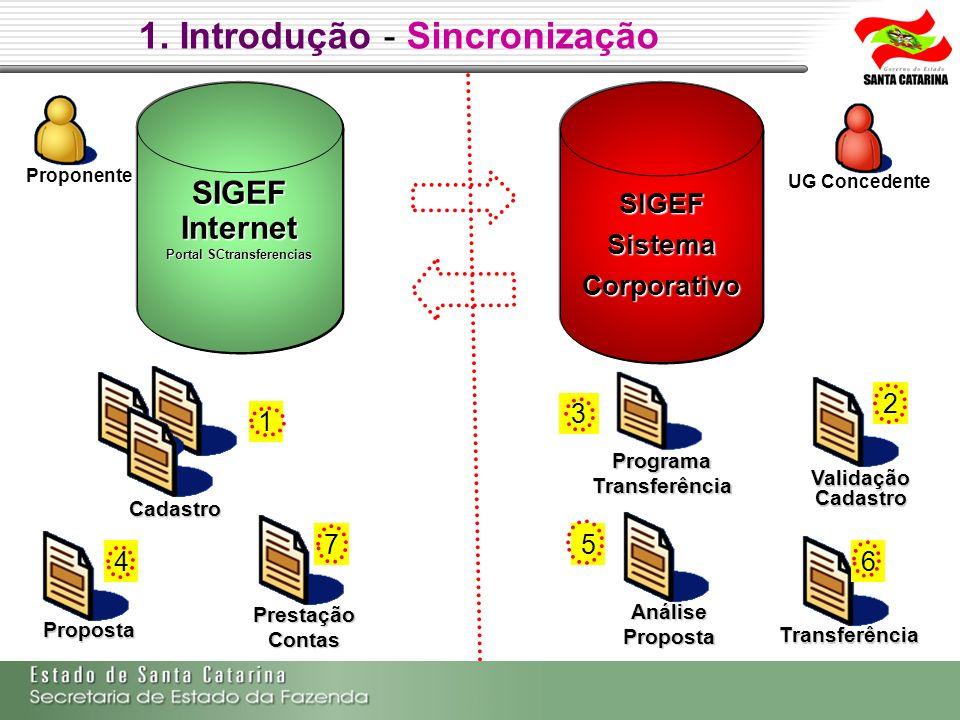 Portal SCtransferencias