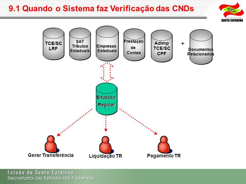 9.1 Quando o Sistema faz Verificação das CNDs
