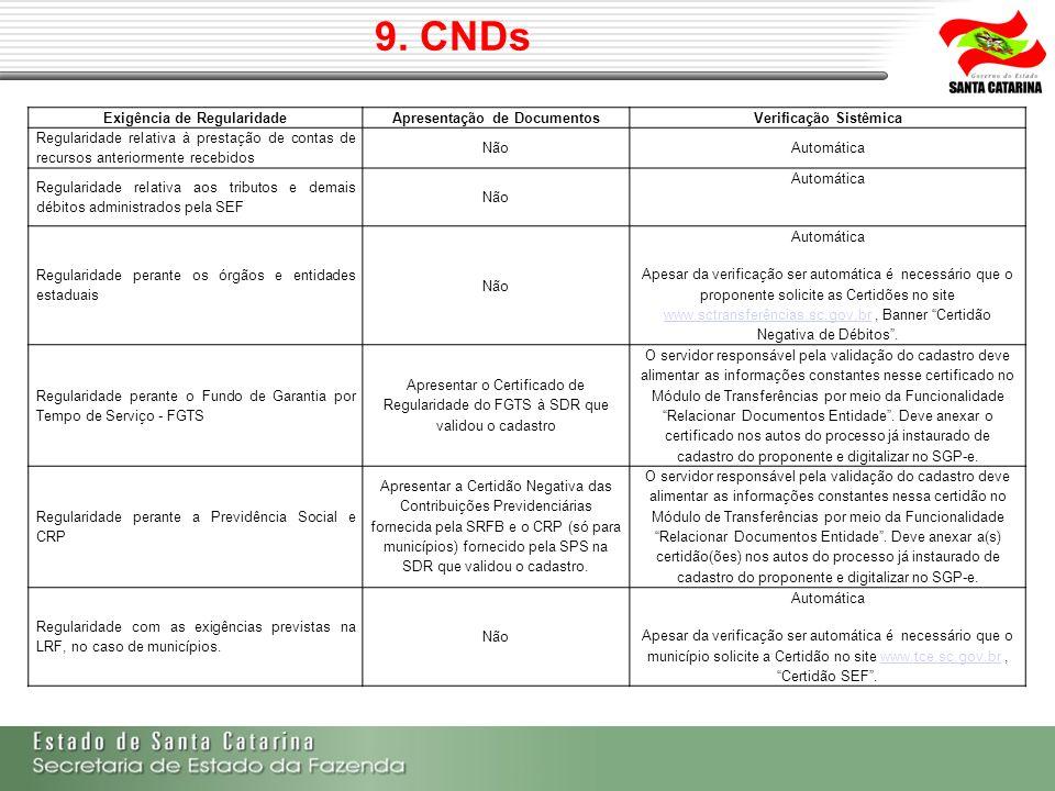 9. CNDs Exigência de Regularidade Apresentação de Documentos