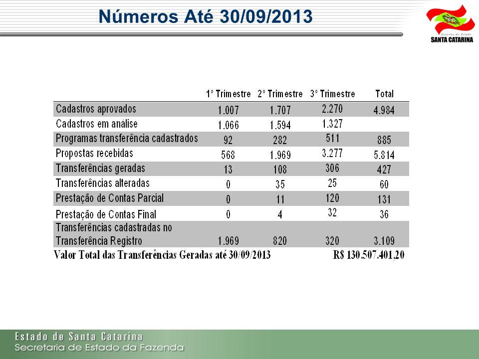 Números Até 30/09/2013