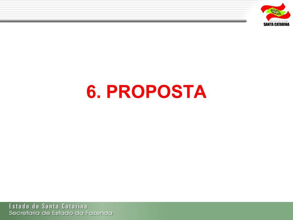 6. PROPOSTA