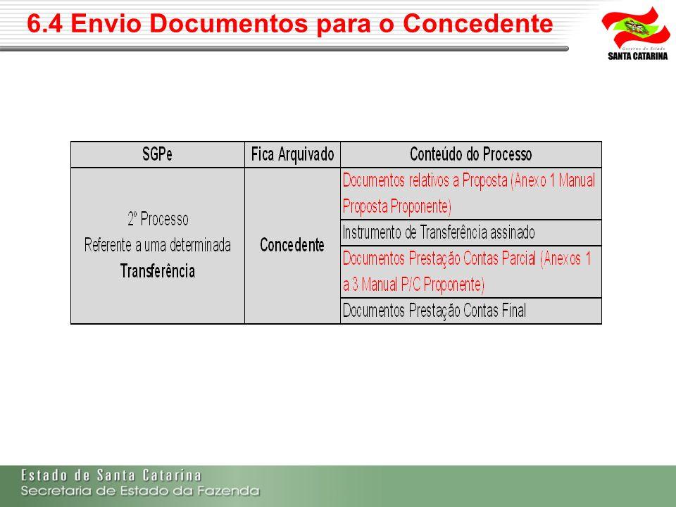 6.4 Envio Documentos para o Concedente