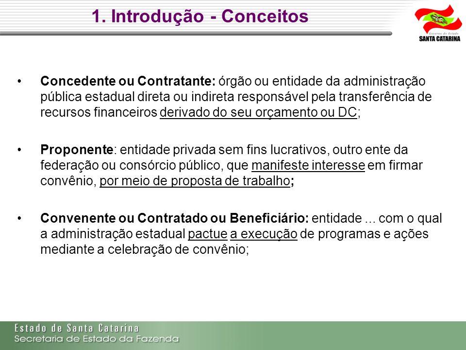 1. Introdução - Conceitos