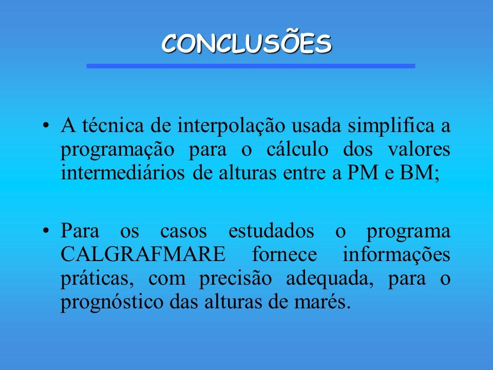CONCLUSÕES A técnica de interpolação usada simplifica a programação para o cálculo dos valores intermediários de alturas entre a PM e BM;