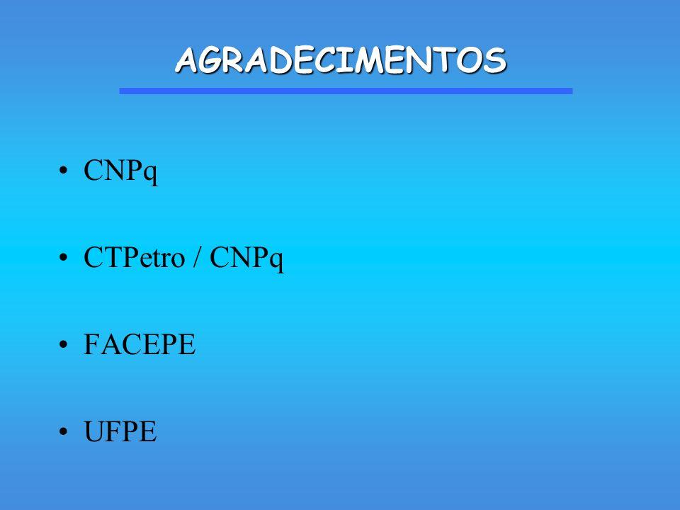 AGRADECIMENTOS CNPq CTPetro / CNPq FACEPE UFPE