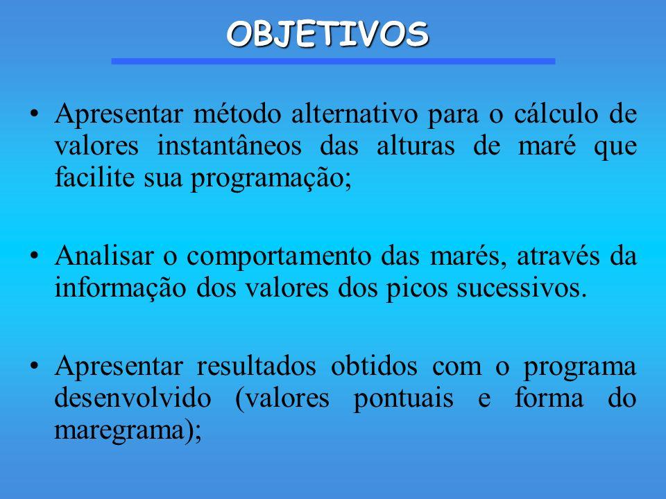 OBJETIVOS Apresentar método alternativo para o cálculo de valores instantâneos das alturas de maré que facilite sua programação;