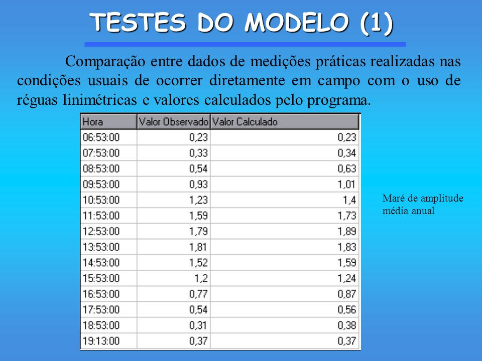 TESTES DO MODELO (1)