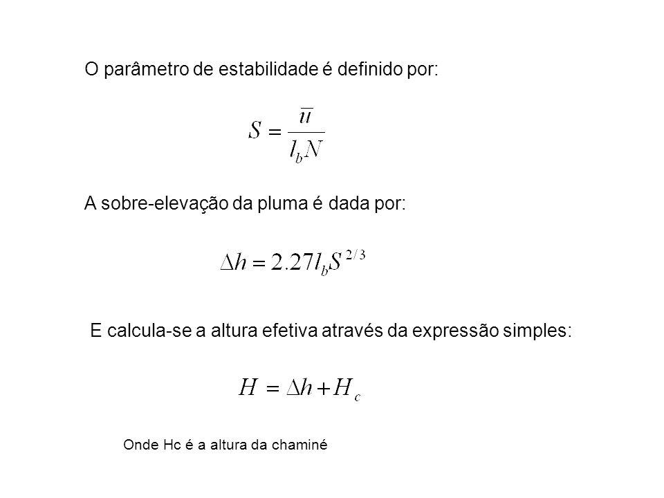 O parâmetro de estabilidade é definido por:
