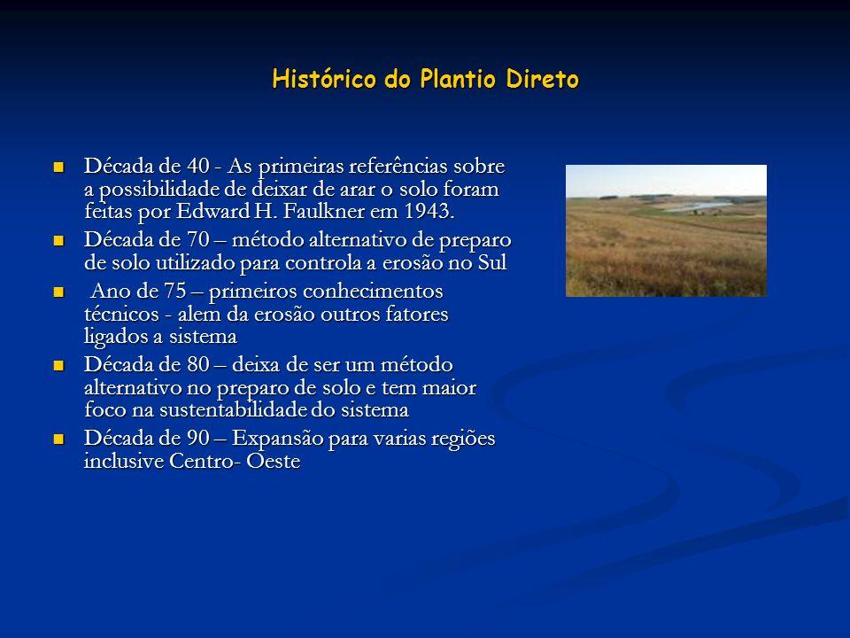 Histórico do Plantio Direto