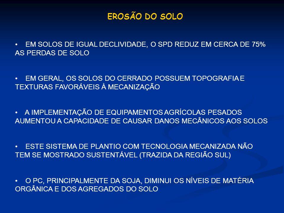EROSÃO DO SOLO EM SOLOS DE IGUAL DECLIVIDADE, O SPD REDUZ EM CERCA DE 75% AS PERDAS DE SOLO.