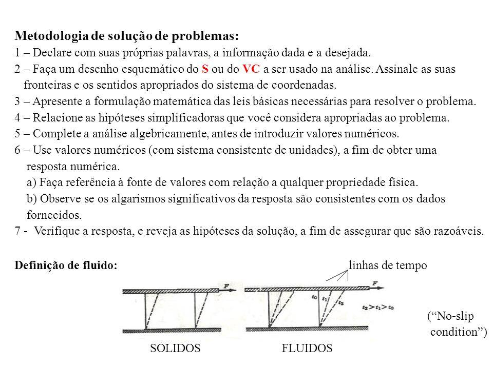 Metodologia de solução de problemas: