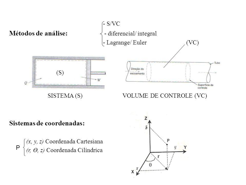 Métodos de análise: - diferencial/ integral
