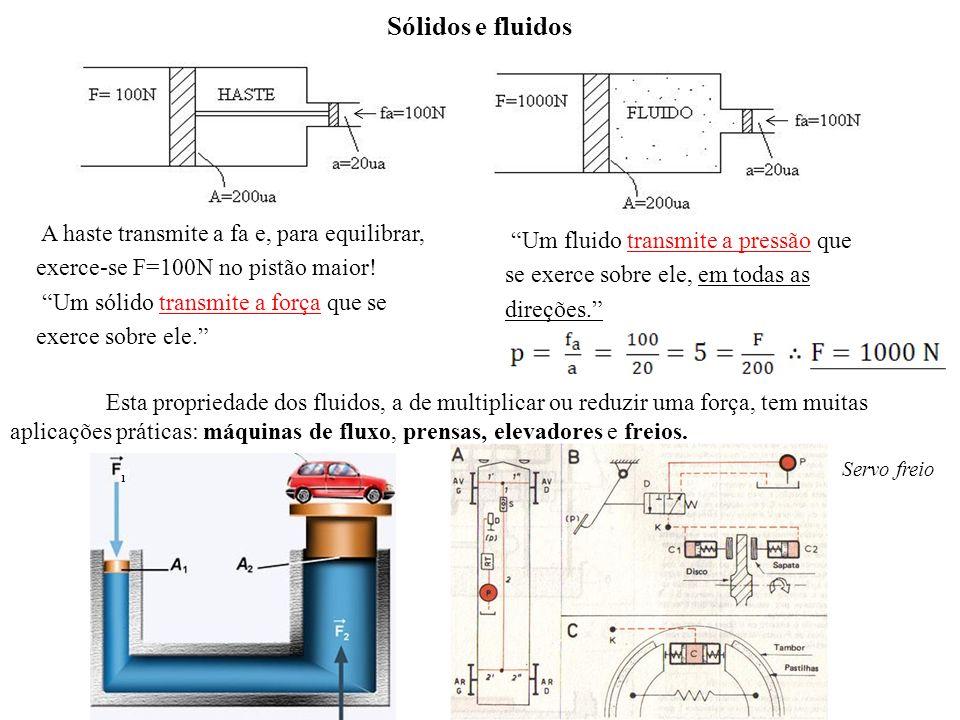 Sólidos e fluidos A haste transmite a fa e, para equilibrar,