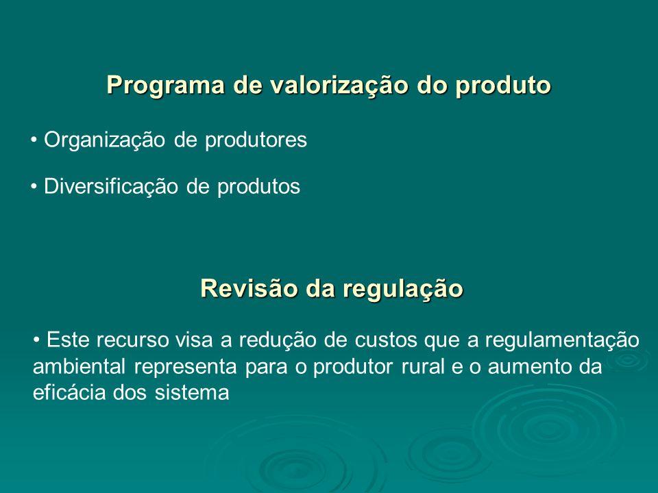 Programa de valorização do produto