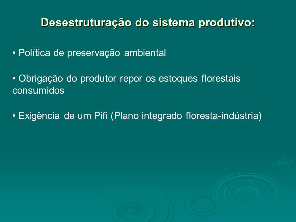 Desestruturação do sistema produtivo: