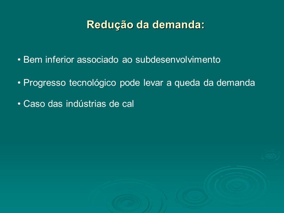 Redução da demanda: Bem inferior associado ao subdesenvolvimento